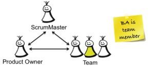 Business Analyst as Team Member - Roman Pichler