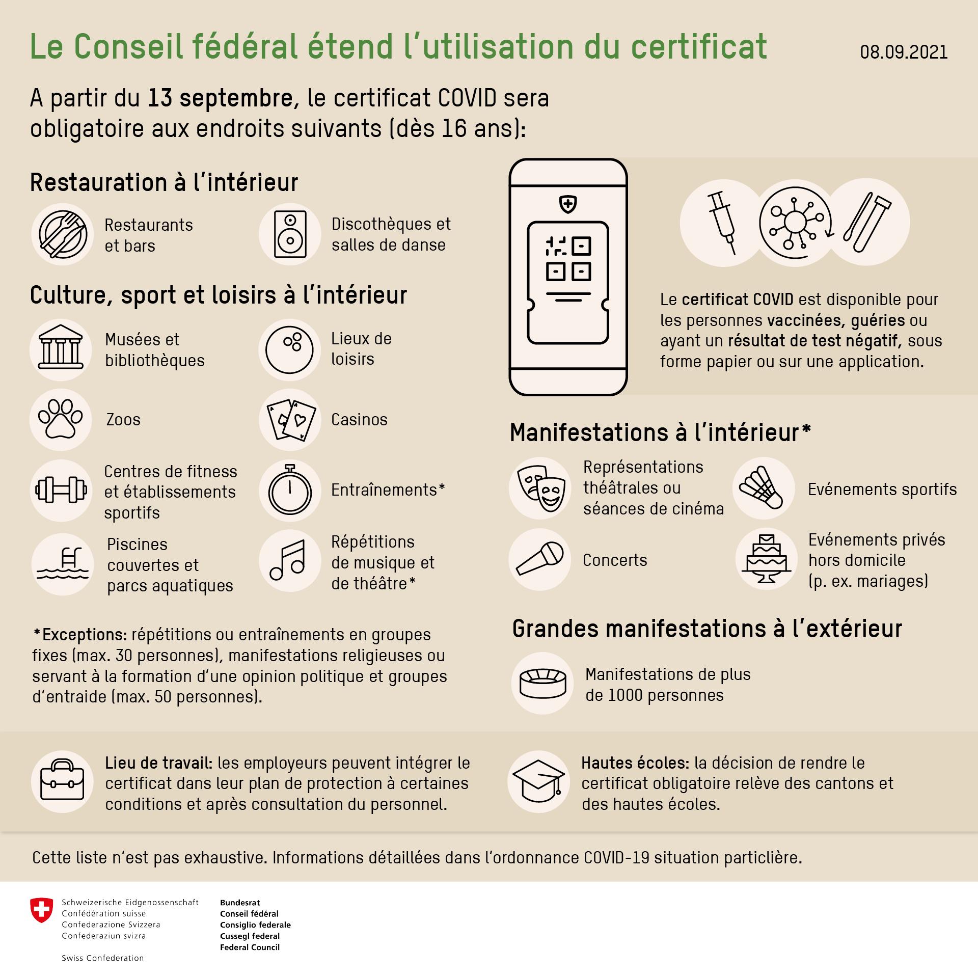 Consignes et recommandations COVID - OFS